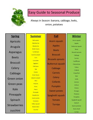 seasonal produce jpeg